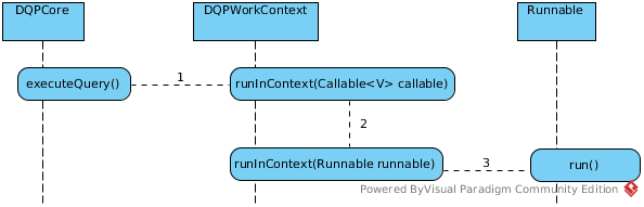 DQPWorkContext run Callable